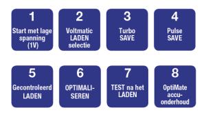 OM5-VM-NL