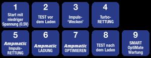 TM190-EU-DE
