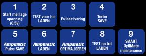 TM190-EU-NL