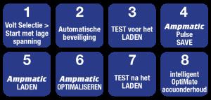 TM194-EU-NL