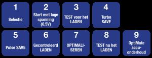 TM250-EU-NL