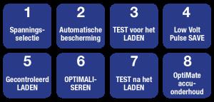 TM260-EU-NL
